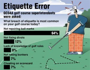 Are you a new golfer - 10 etiquette rules you need to know!