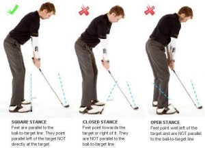 The most important part of your pre-shot routine - Alignment!