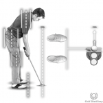 4 Fabulous Drills to improve your putting!